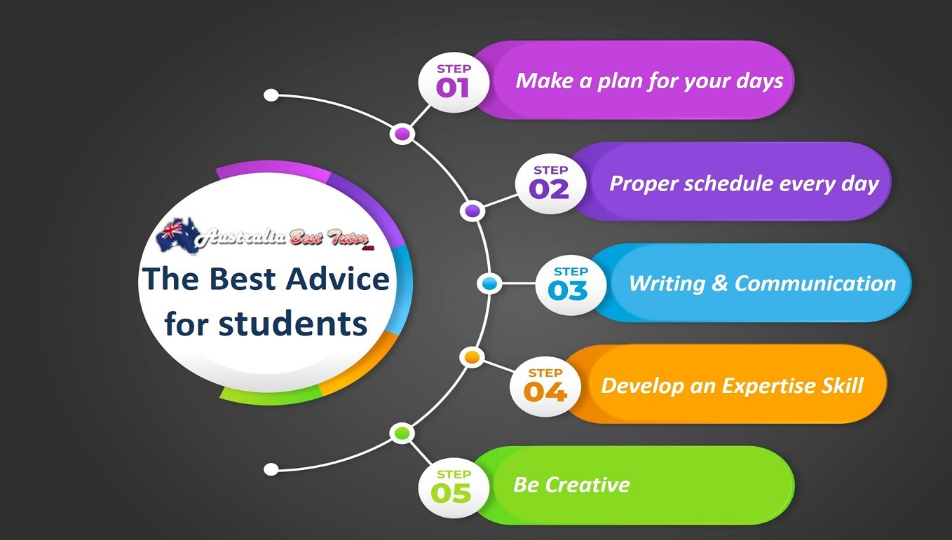 The Best Advice For Students