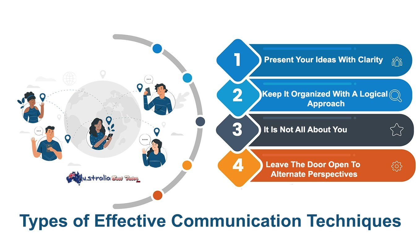 Types of Effective Communication Techniques