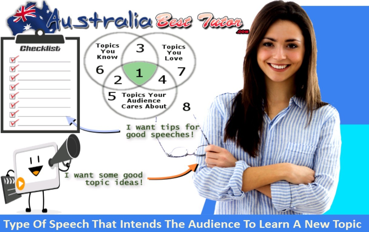 Type Of Speech That Intends The Audience To Learn A New Topic