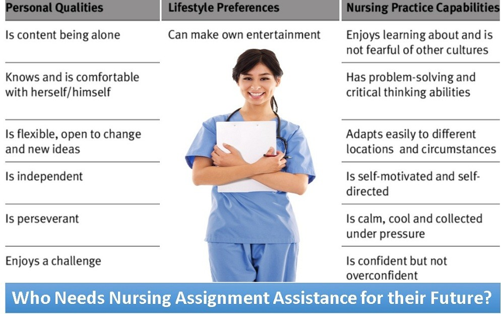 Who Needs Nursing Assignment Assistance For Their Future?