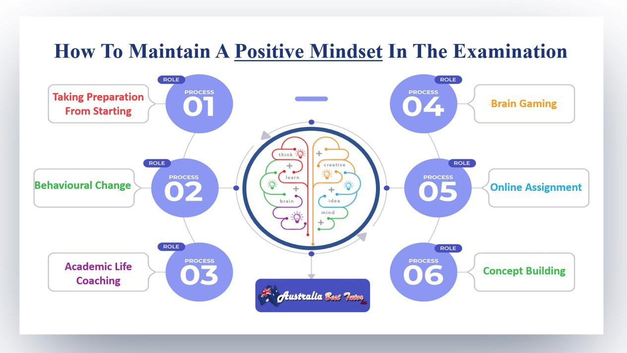 How To Maintain A Positive Mindset In The Examination?