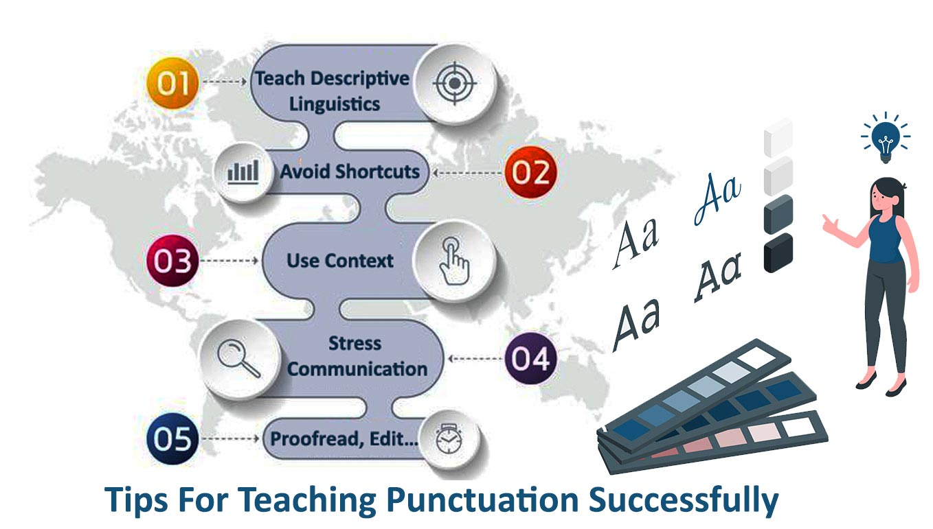 Tips For Teaching Punctuation Successfully