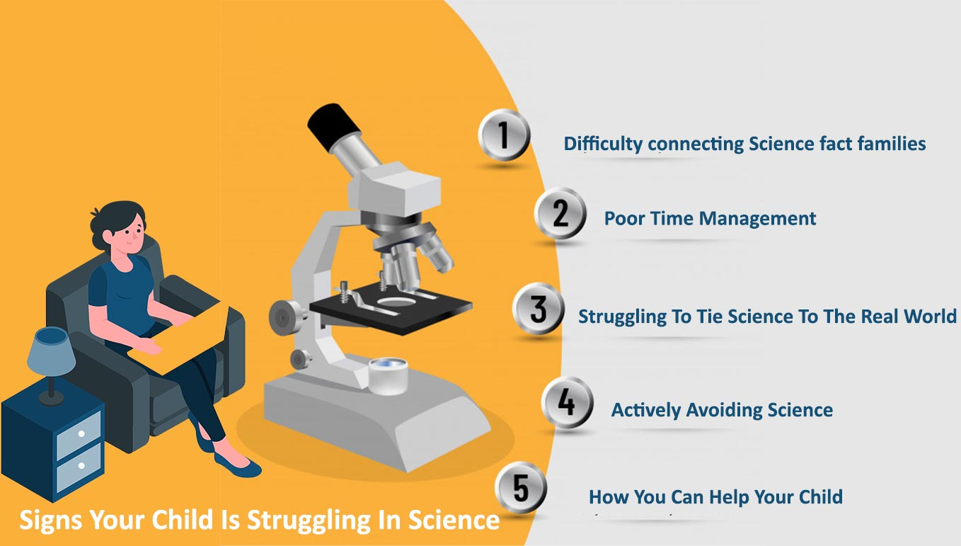 Signs Your Child Is Struggling In Science